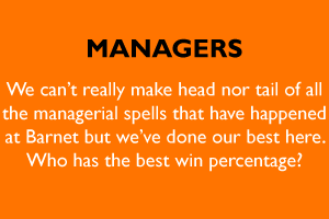 List of Barnet FC managers